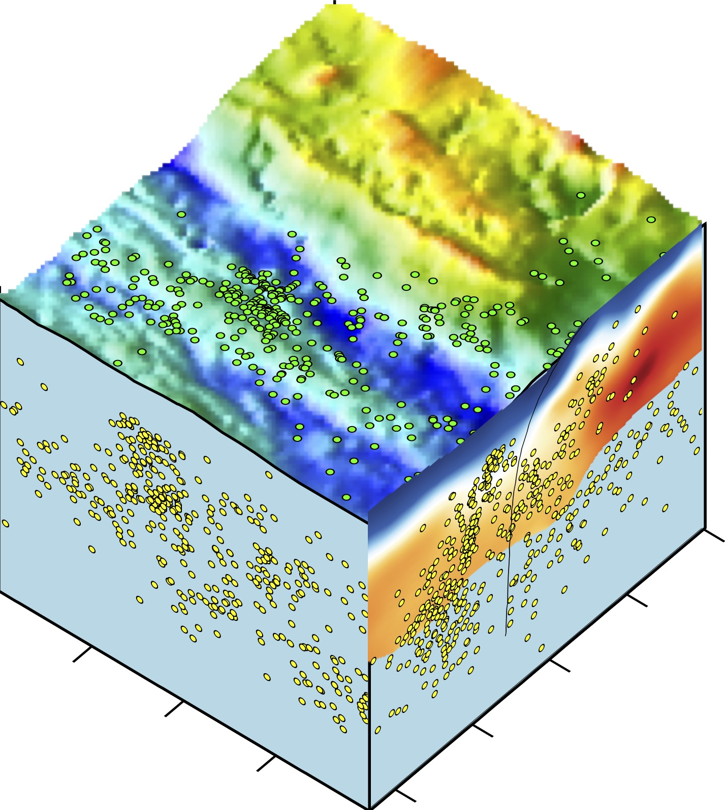 Figure 1 (d)