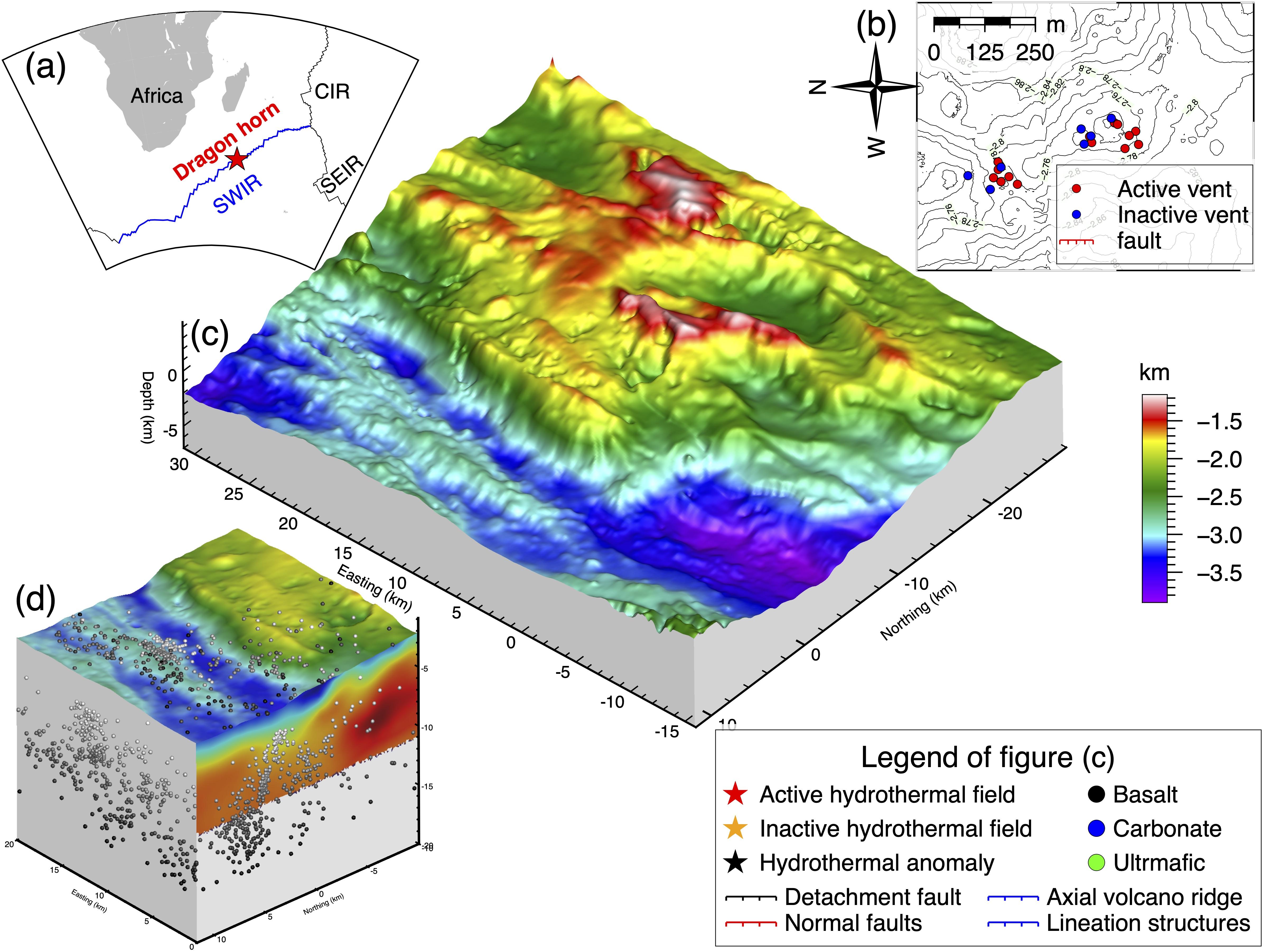图1 Nature Comms.(10.1038/s41467-020-15062-w)论文中的图1用GMT绘制的效果